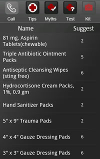 Android First Aid - Kit