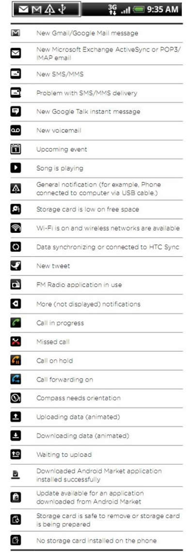Htc Desire Tips And Tricks Volume 4 Freehtcdesire